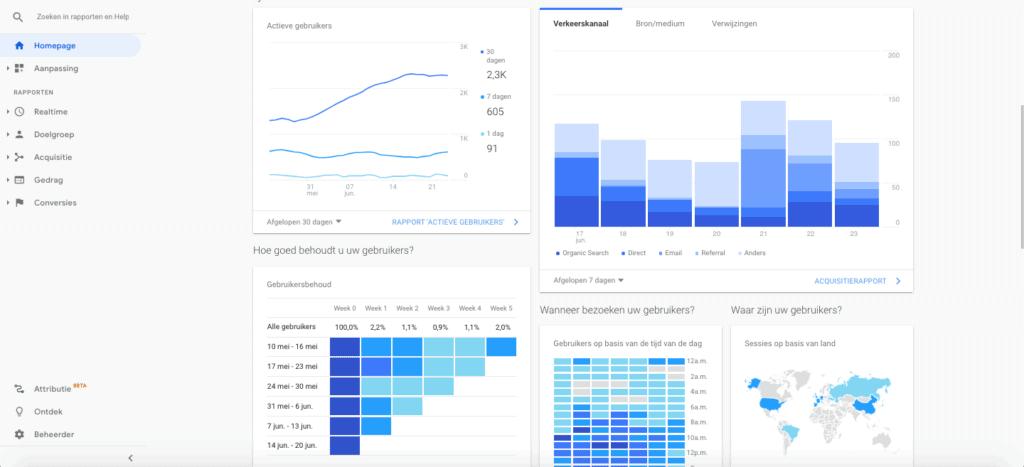 unieke gebruikers Google Analytics