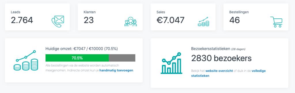 SYS dashboard statistieken