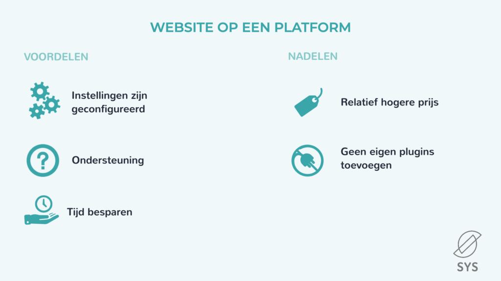 Website op een platform voor en nadelen